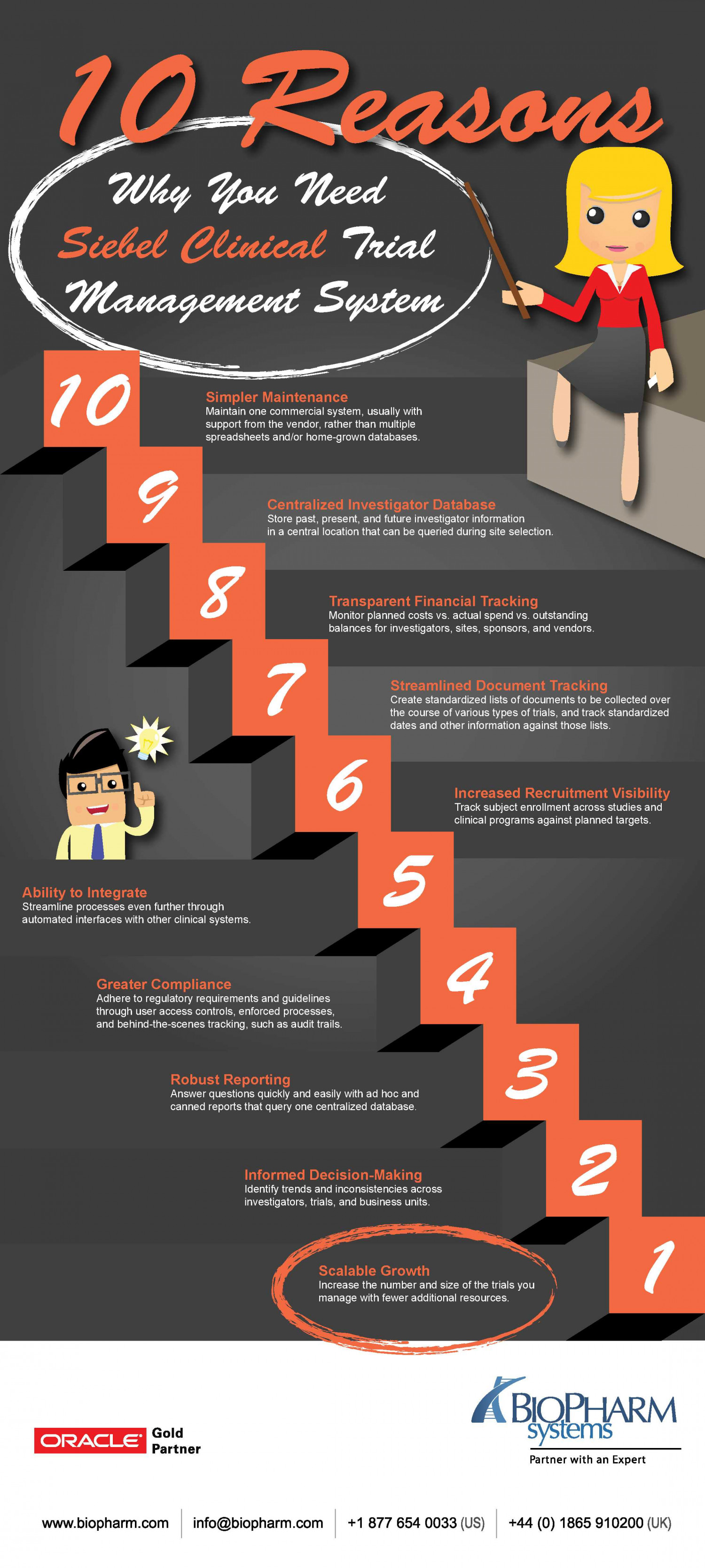 10 Reasons Why You Need Siebel Clinical Infographic