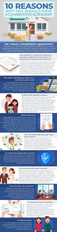 10 Reasons Why You Should Have A Cohabitation Agreement Visual