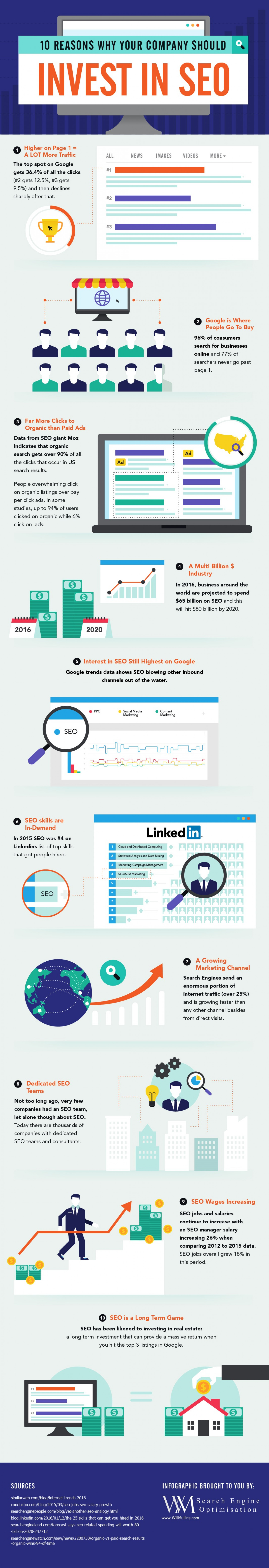 10 Reasons Why Your Company Should Invest In SEO Infographic
