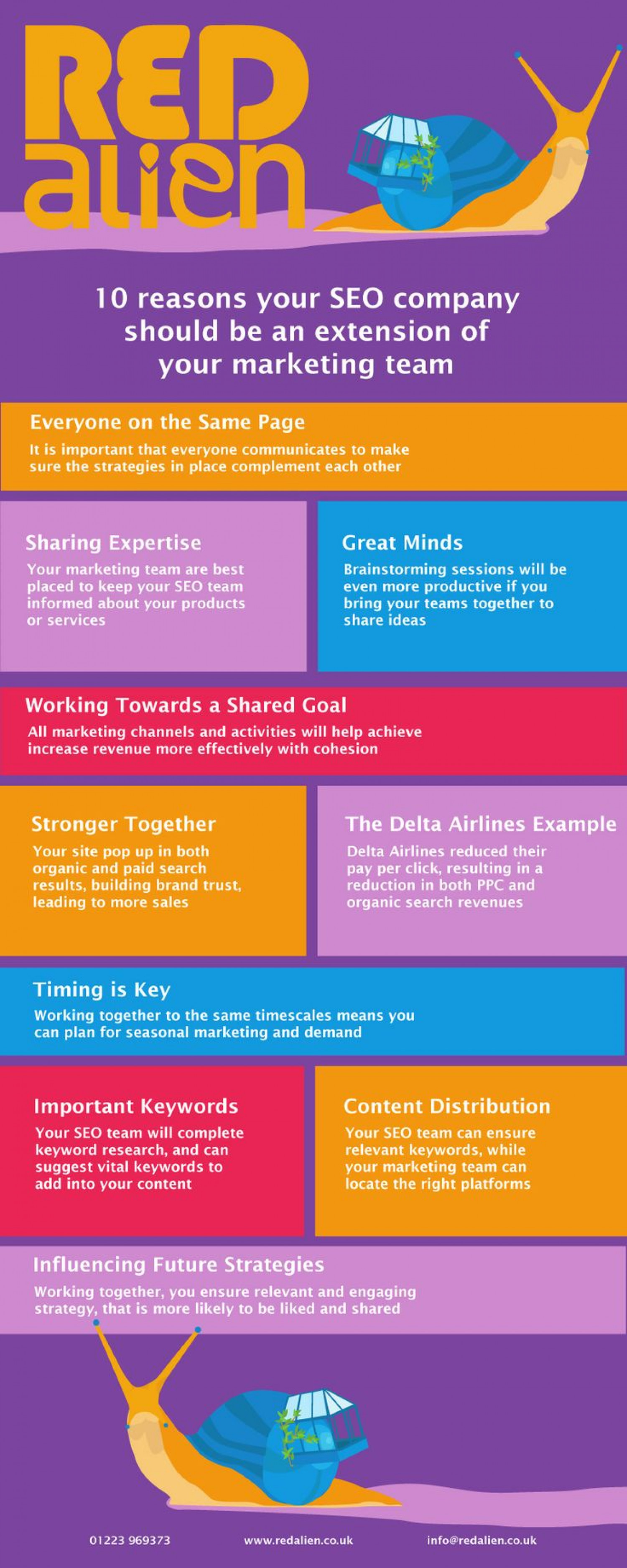 10 Reasons why your SEO company should be an extension of your Marketing Team  Infographic