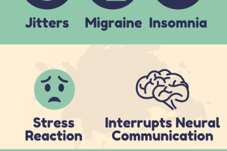 10 Red Bull Side Effects Infographic