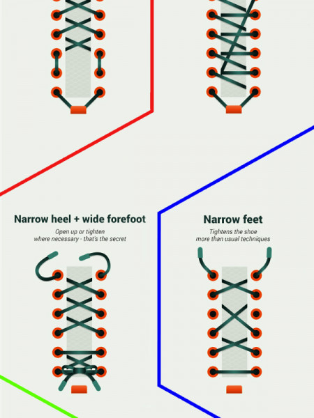10 Running Shoe Lacing Techniques for Every Foot Type Infographic