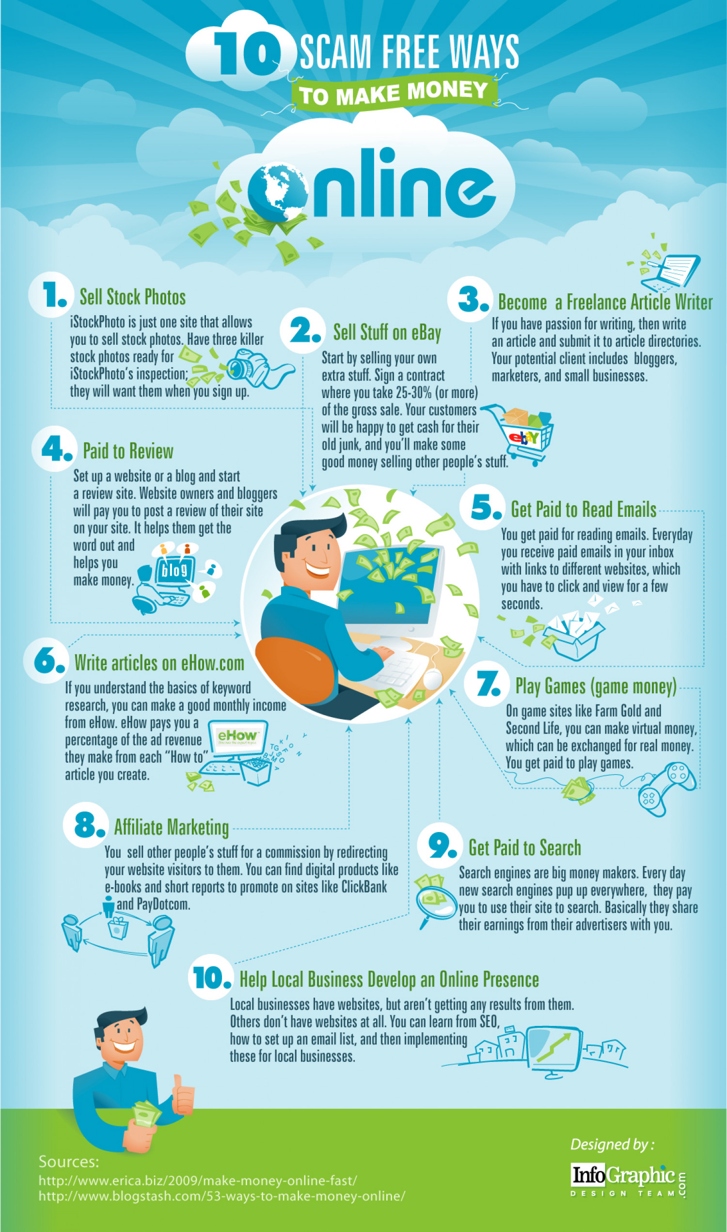 scam ways to make money online ly 10 scam ways to make money online infographic