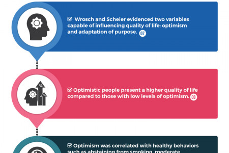 10 Science backed reasons that prove optimism is a better life strategy for you Infographic