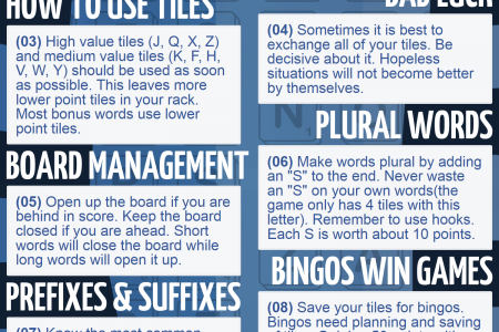 10 Scrabble Tips for Beginners Infographic