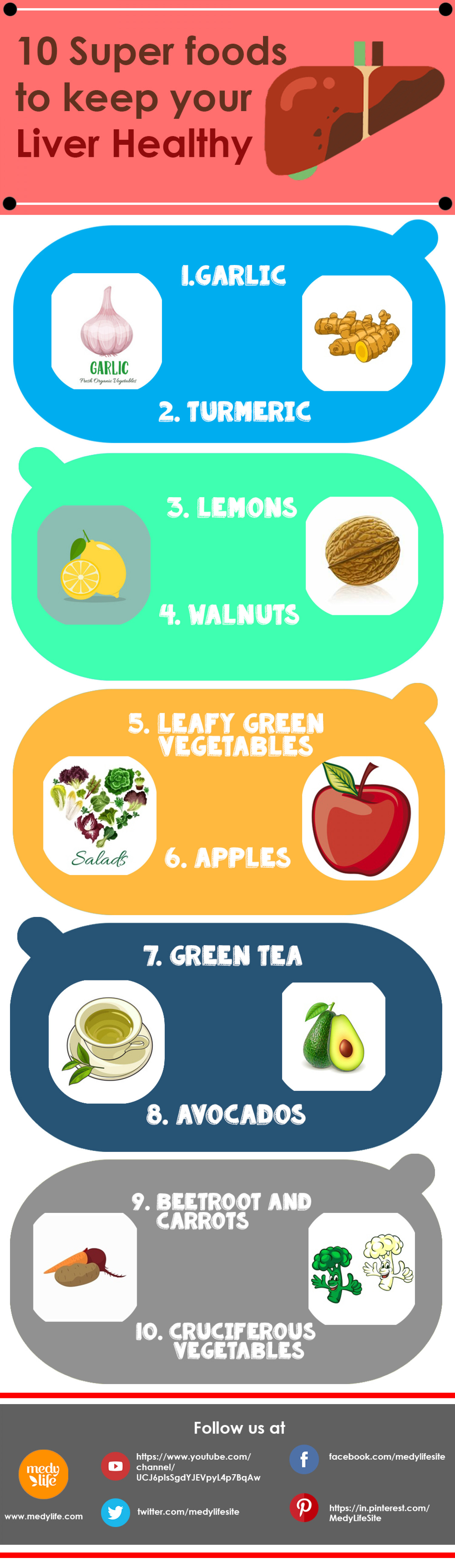 10 Secret Super foods to keep your Liver Healthy Infographic