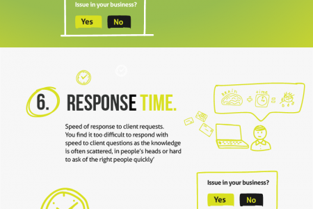 10 Signs you might need a social collaboration platfrom Infographic