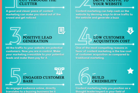 10 signs you should invest in content Infographic