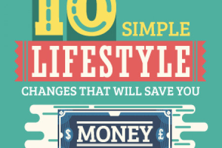 10 Simple Lifestyle Changes That Will Make You Money Infographic