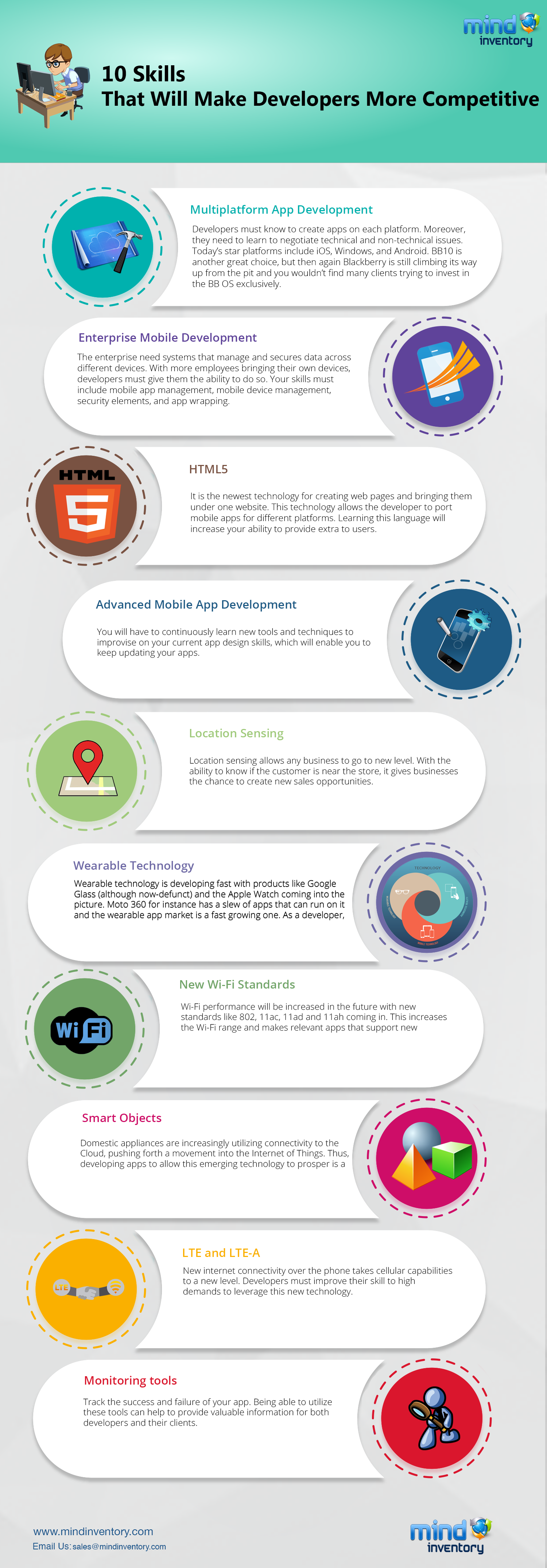 10 Skills That Will Make Developers More Competitive Infographic