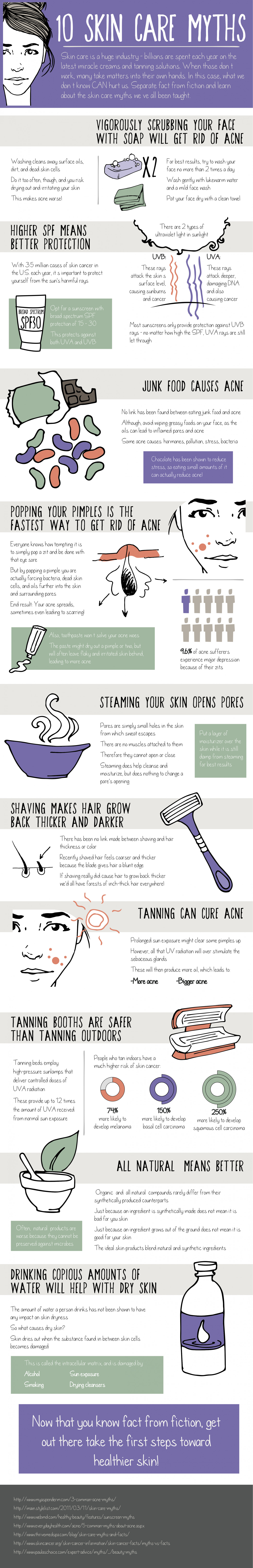 10 Skin Care Myths Infographic