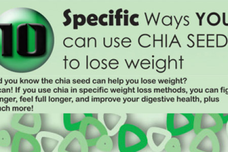 10 Specific Ways You Can Use Chia Seeds To Lose Weight Infographic