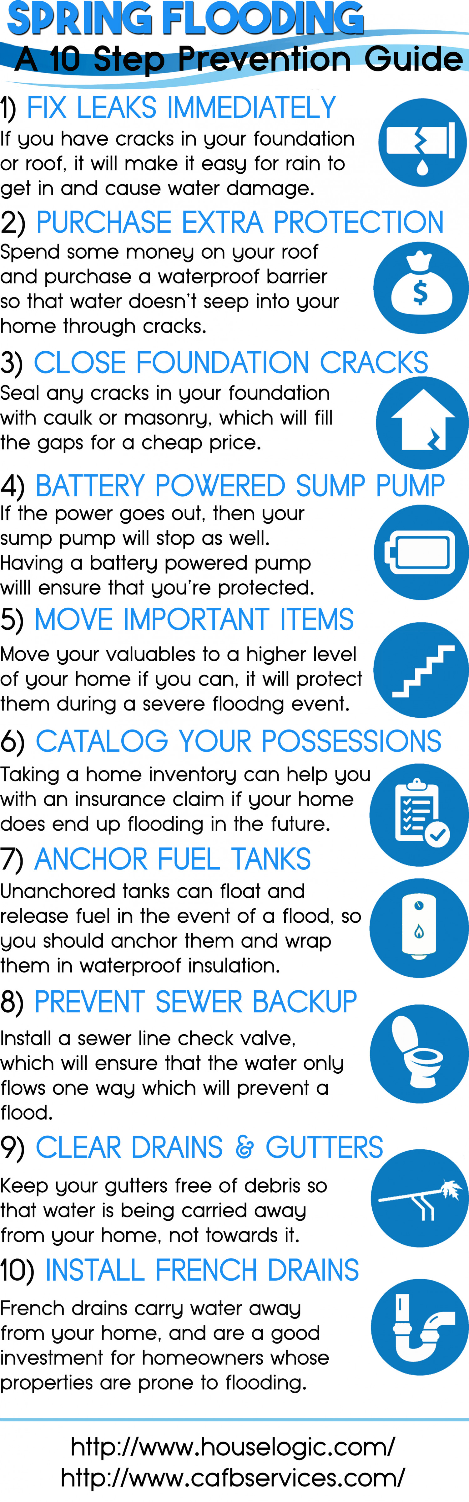 10 Spring Flooding Prevention Tips Infographic