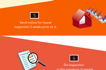 10 Steps of Tenant's Vacating Inspection for NRIs Infographic