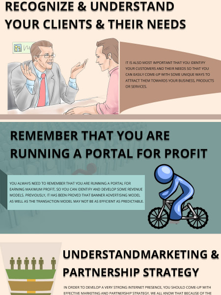 10 Steps Simple Guide to Develop Your Own Web Portal Infographic