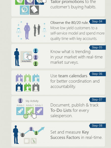 10 steps to generating more revenue Infographic