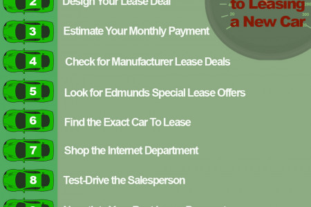 10 Steps to Leasing a New Car Infographic