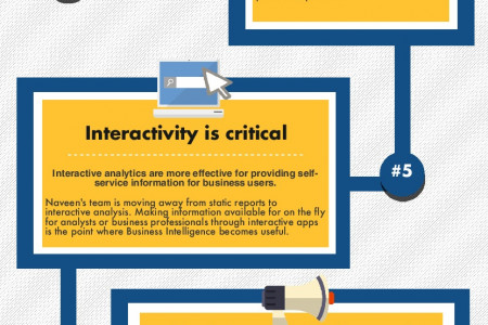 10 Steps to Make your Big Data Investment Pay Off Infographic