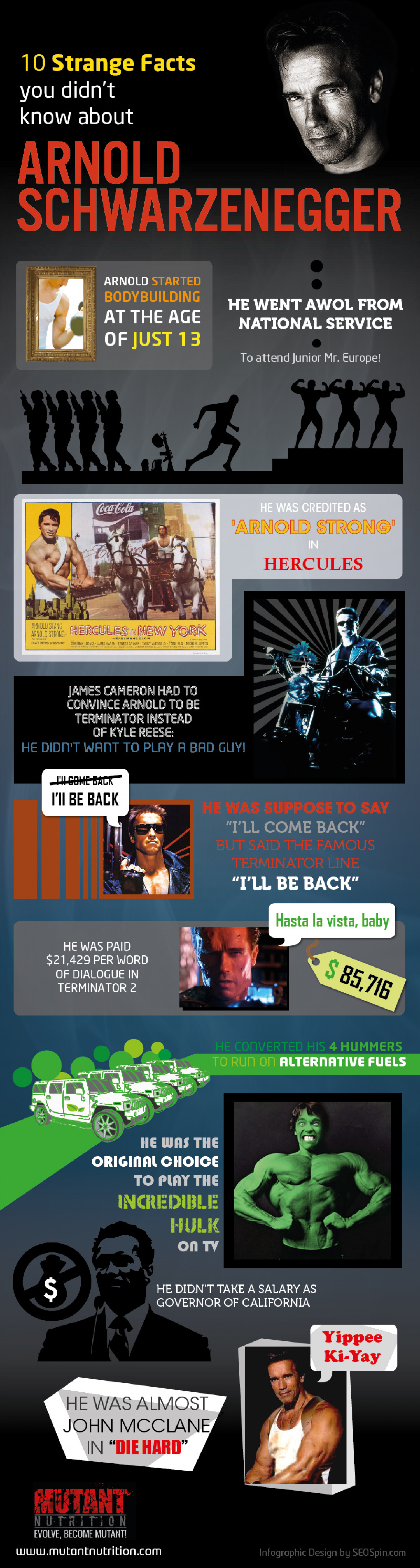 10 Strange Facts Your Didn't Know About Arnold Schwarzenegger Infographic