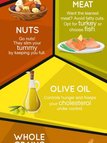 10 Super-foods that Burn Belly Fat Infographic