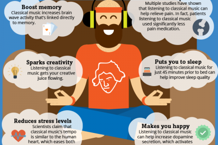 10 Surprising Benefits of Listening to Classical Music Infographic