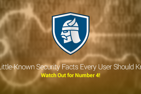 10 Surprising Cyber Security Facts That May Affect Your Online Safety by Heimdal Security Company Infographic