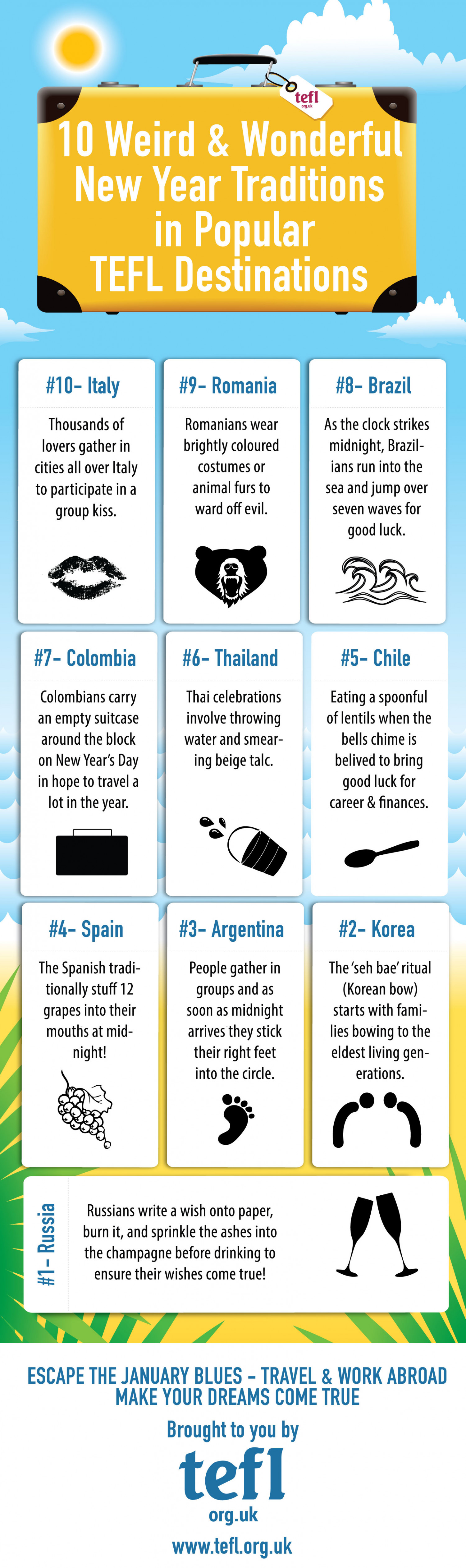 10 Surprising New Year Traditions in Popular TEFL Destinations Infographic