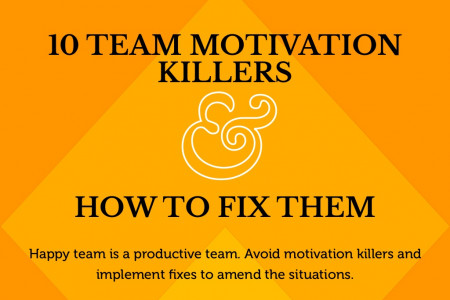 10 Team Motivation Killers and How to Fix Them Infographic