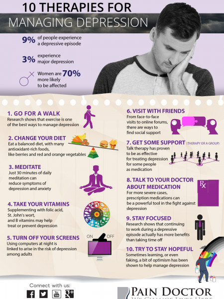 10 Therapies for Managing Depression Infographic