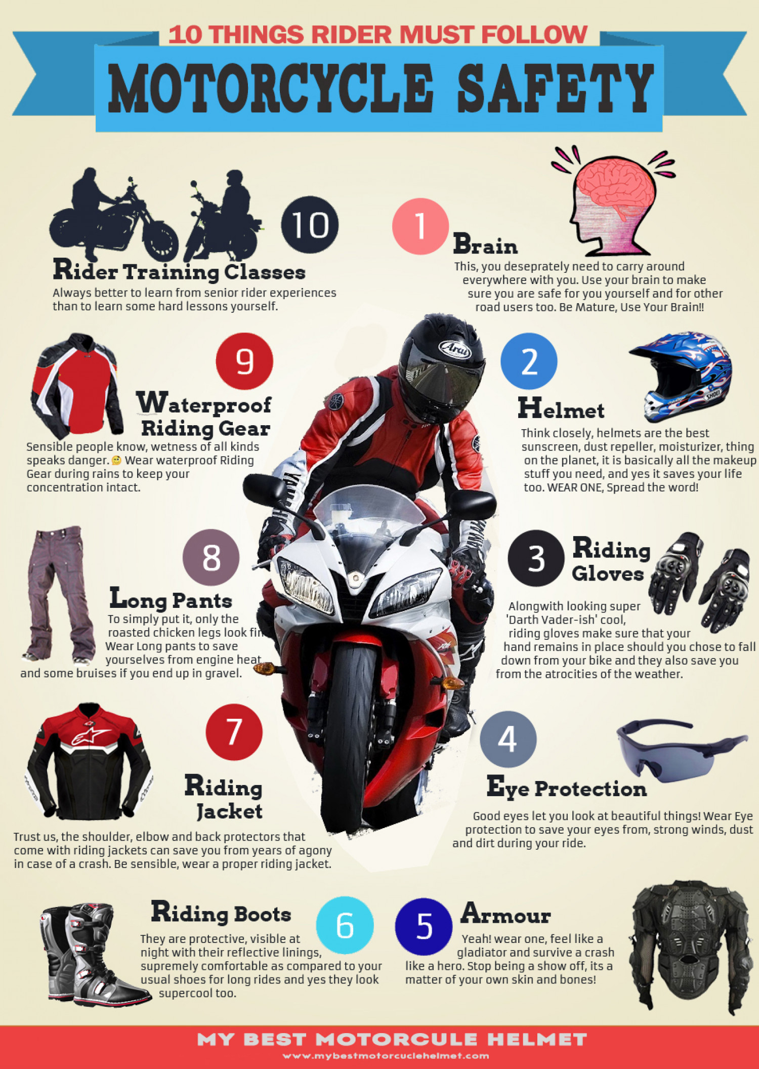 10 Things Rider Must Know About Motorcycle Helmet Safety