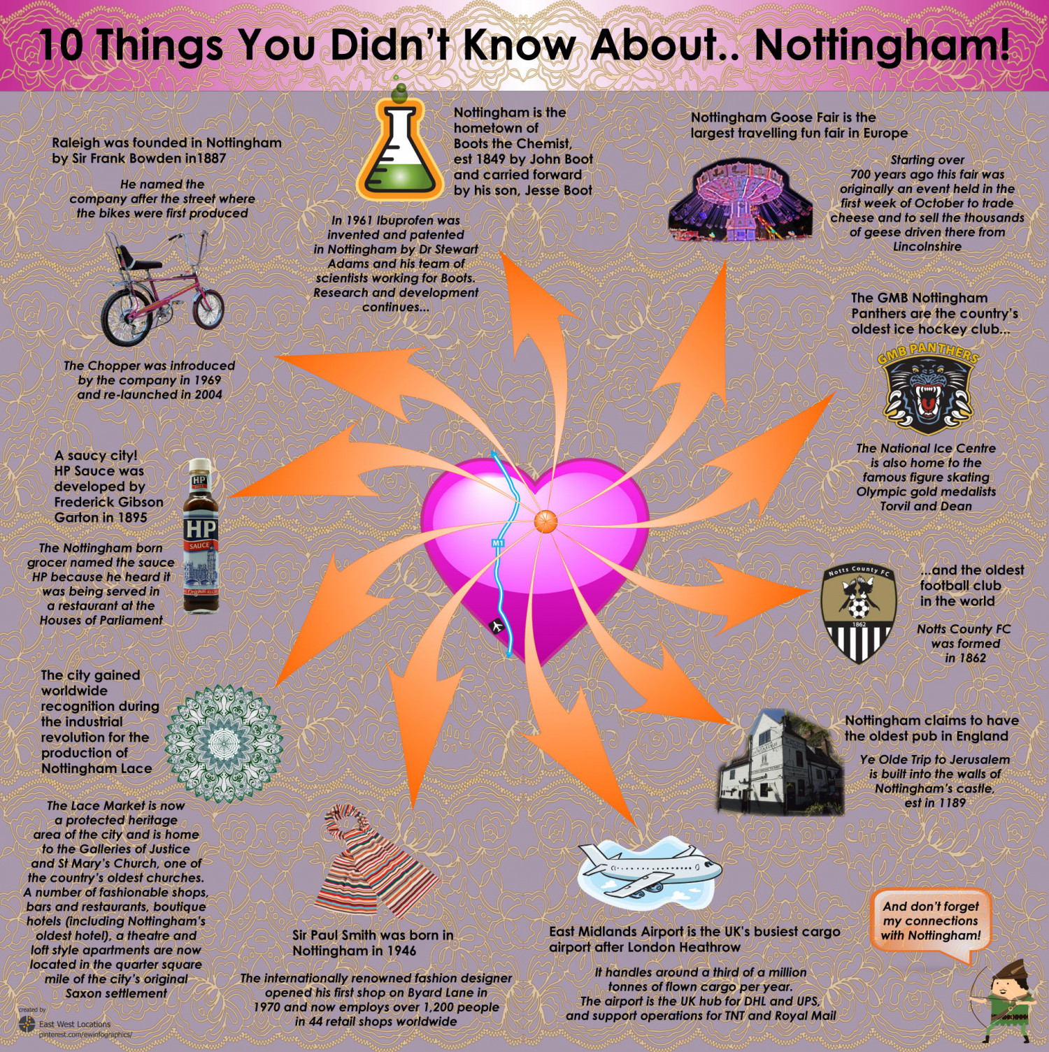 10 Things.. ..Nottingham Infographic