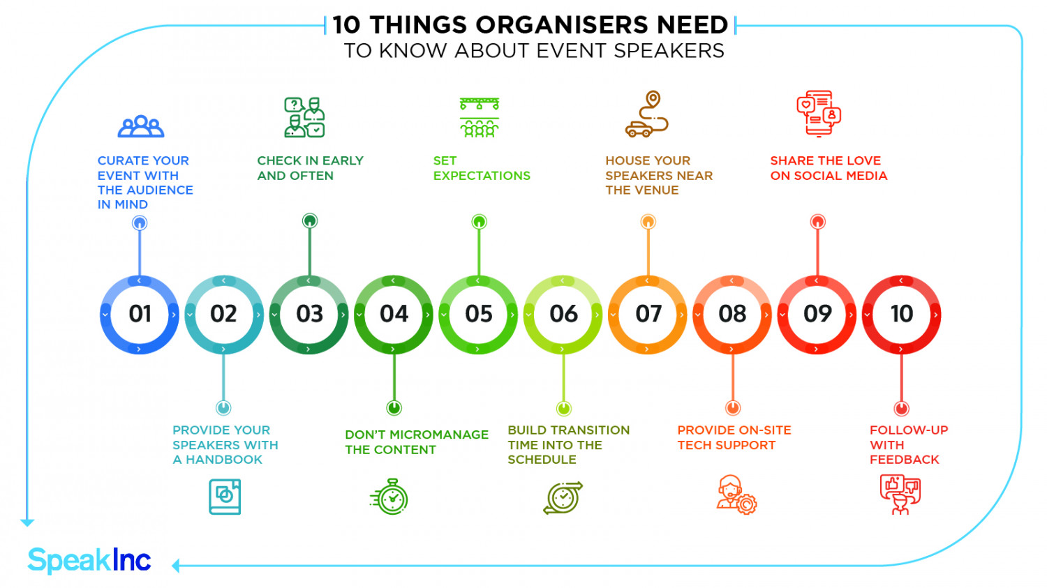 10 Things Organizers Need To Know About Event Speakers Infographic