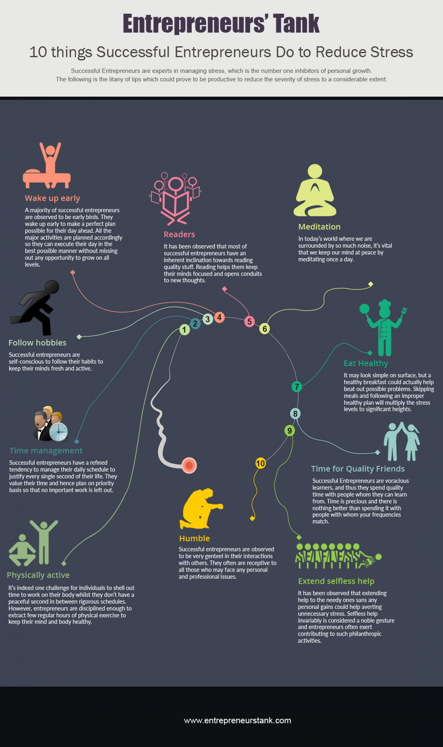10 things Successful Entrepreneurs Do to Reduce Stress Infographic