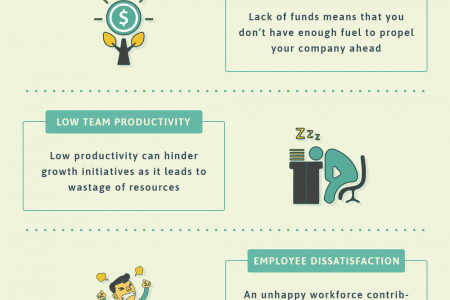 10 Things that can Hamper Your Business Growth Infographic