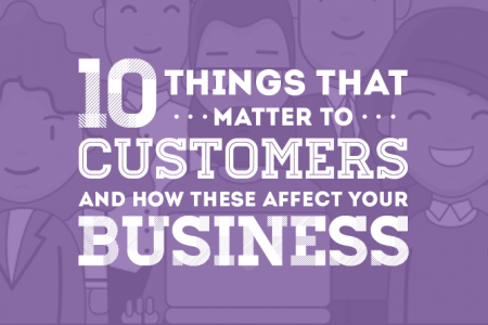 10 Things That Matter to Customers and How These Affect Your Business [Infographic] Infographic
