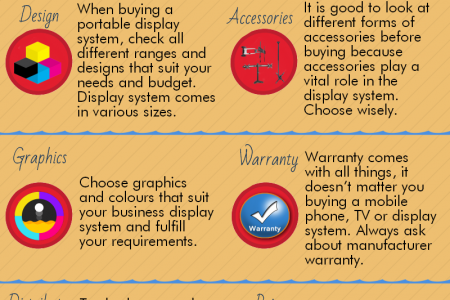 10 Things to Consider When Buying a Display System Infographic