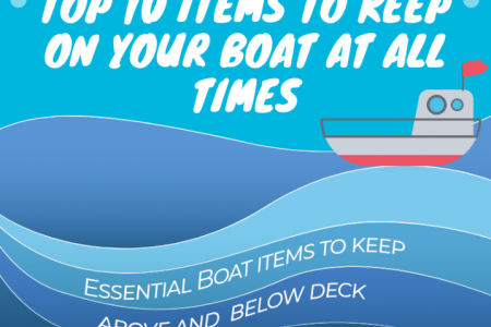 10 Things to Keep On Your Boat at All Times Infographic