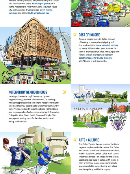 10 Things to Know Before You Move to Dallas Infographic
