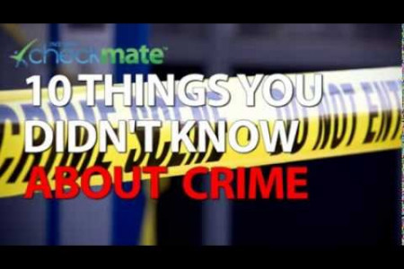 10 Things You Didn't Know About Crime  Infographic
