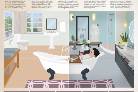 10 Things You Need to Turn Your Bathroom Into a Luxury Retreat Infographic
