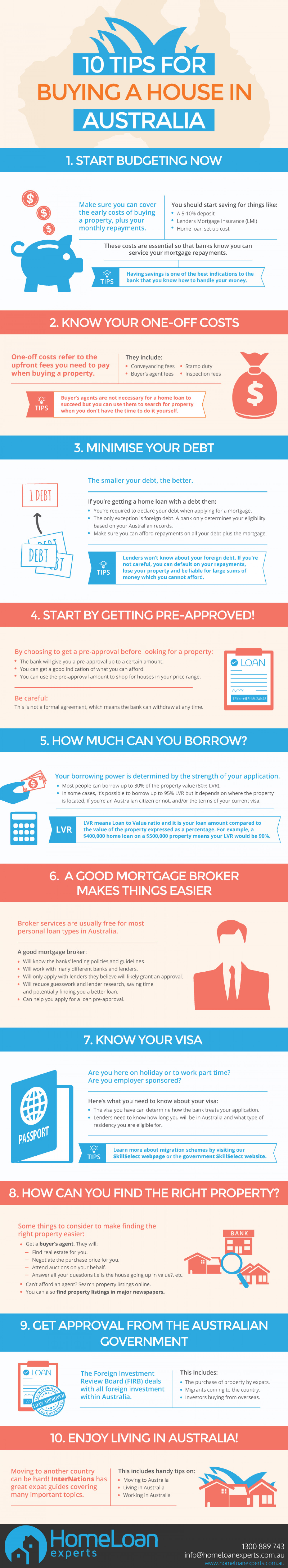 10 Tips For Buying A House In Australia Infographic