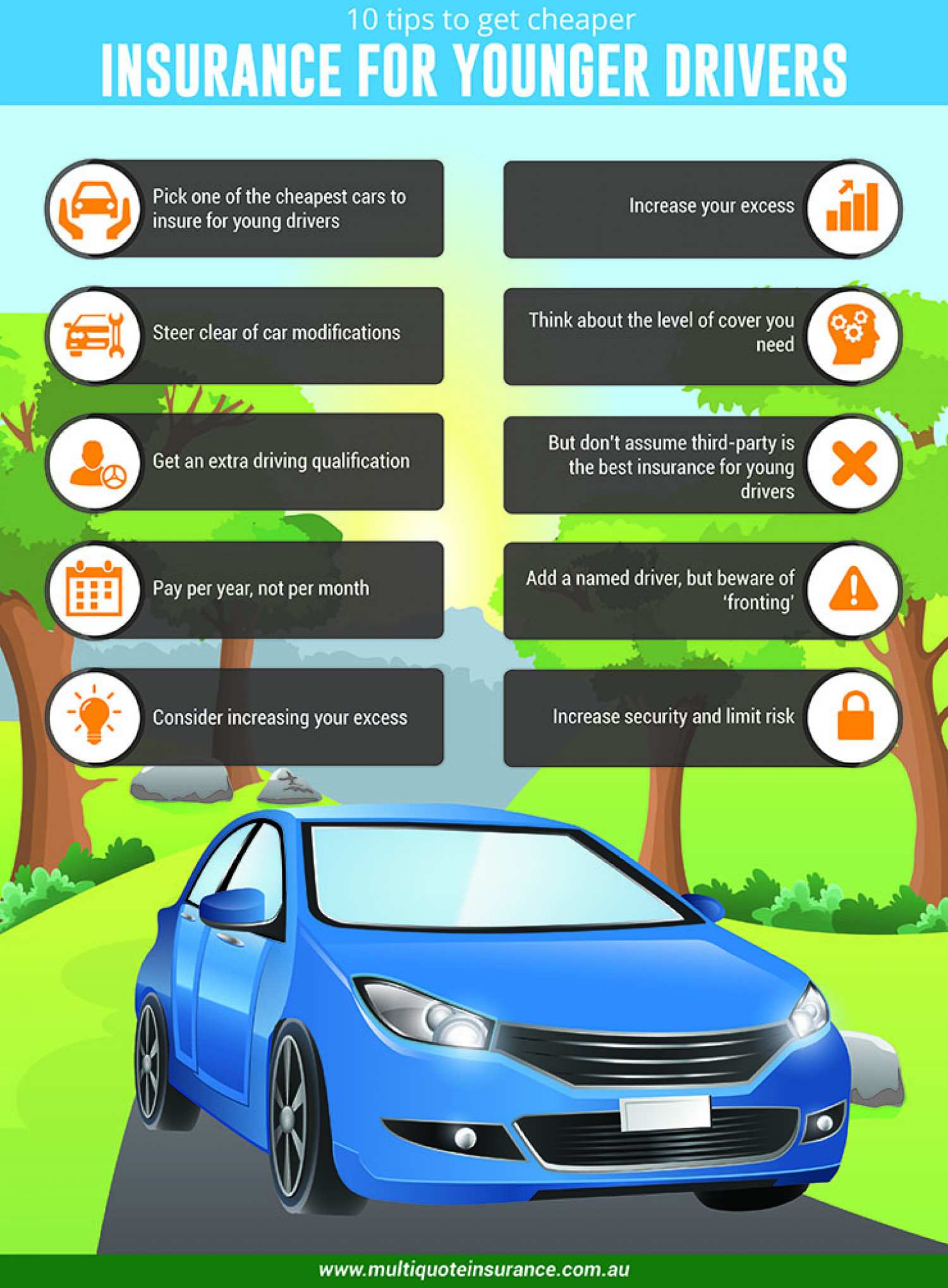 10 Tips For Cheaper Insurance For Young Drivers Visual Ly