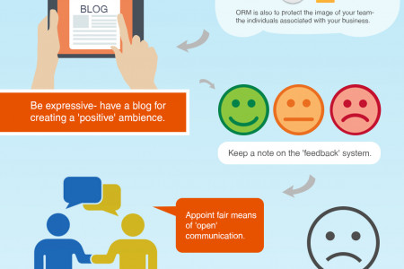 10 tips for Online Reputation Management Infographic