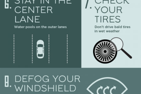 10 Tips for Safe Driving in Wet Weather Infographic