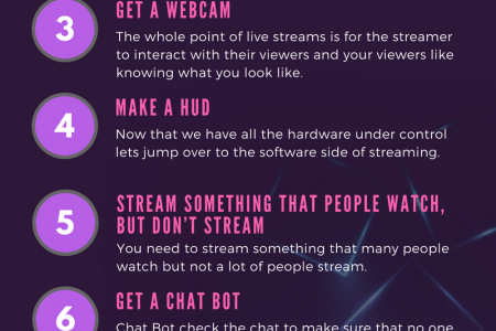 10 Tips For Starting A Twitch Channel Infographic