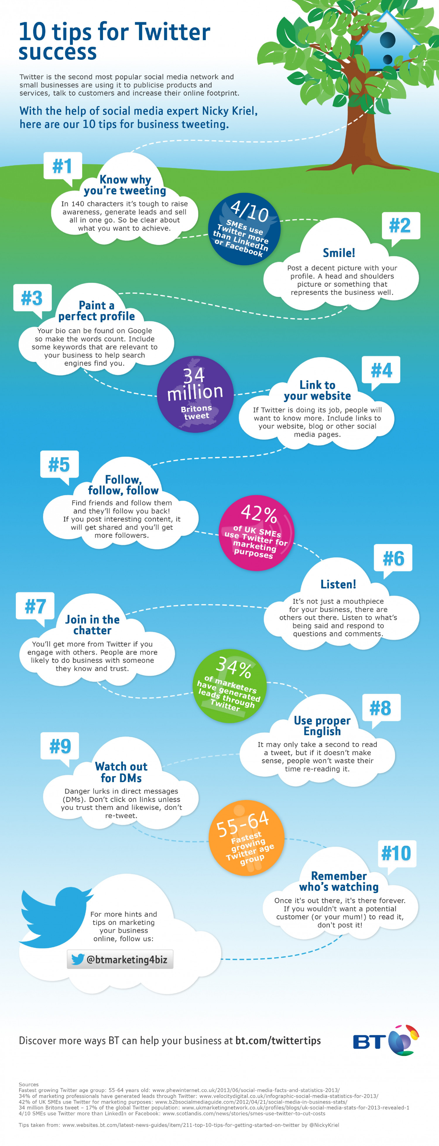10 tips for Twitter success Infographic