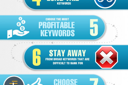 10 Tips to Choose Right SEO Keywords Infographic