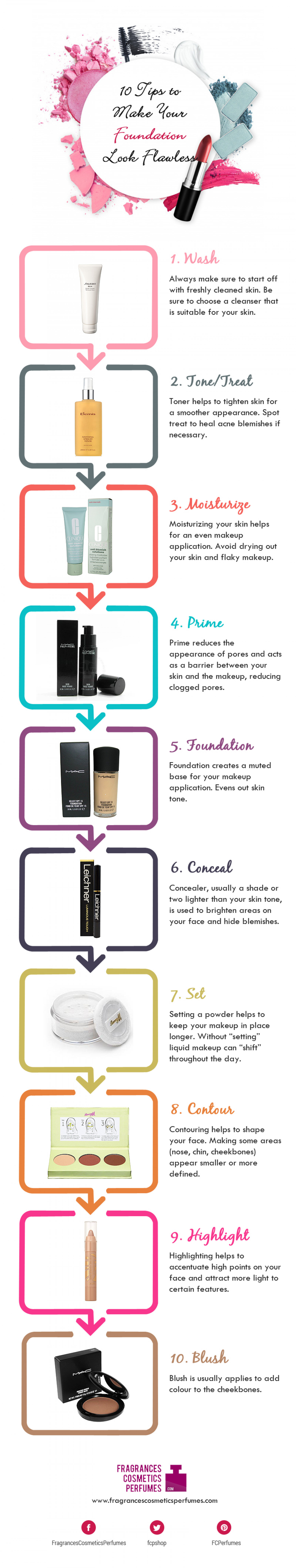 10 Tips To Flawless Foundation Infographic
