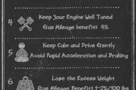 10 Tips to Get Better Gas Mileage Infographic