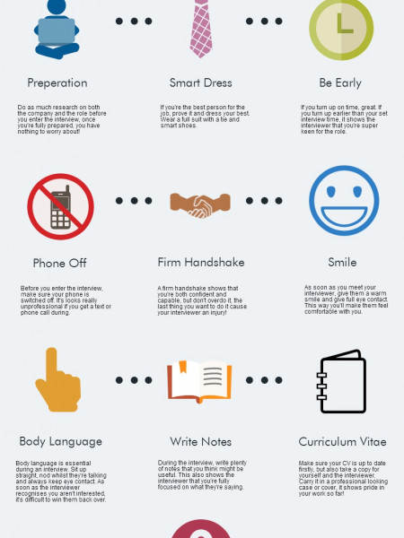 How To Impress In An Interview With 10 Easy Tips Infographic